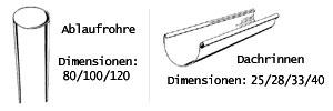 Dimensionen von Ablaufrohre und Dachrinnen